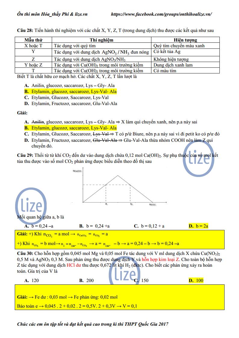 Đề thi thử môn Hóa sở giáo dục và đào tạo Hà Nội có đáp án và lời giải chi tiết