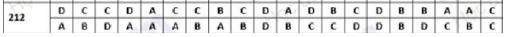 Đáp án môn Lý mã đề 212