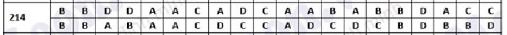 Đáp án môn Lý mã đề 214