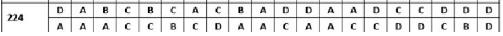 Đáp án môn Lý mã đề 224