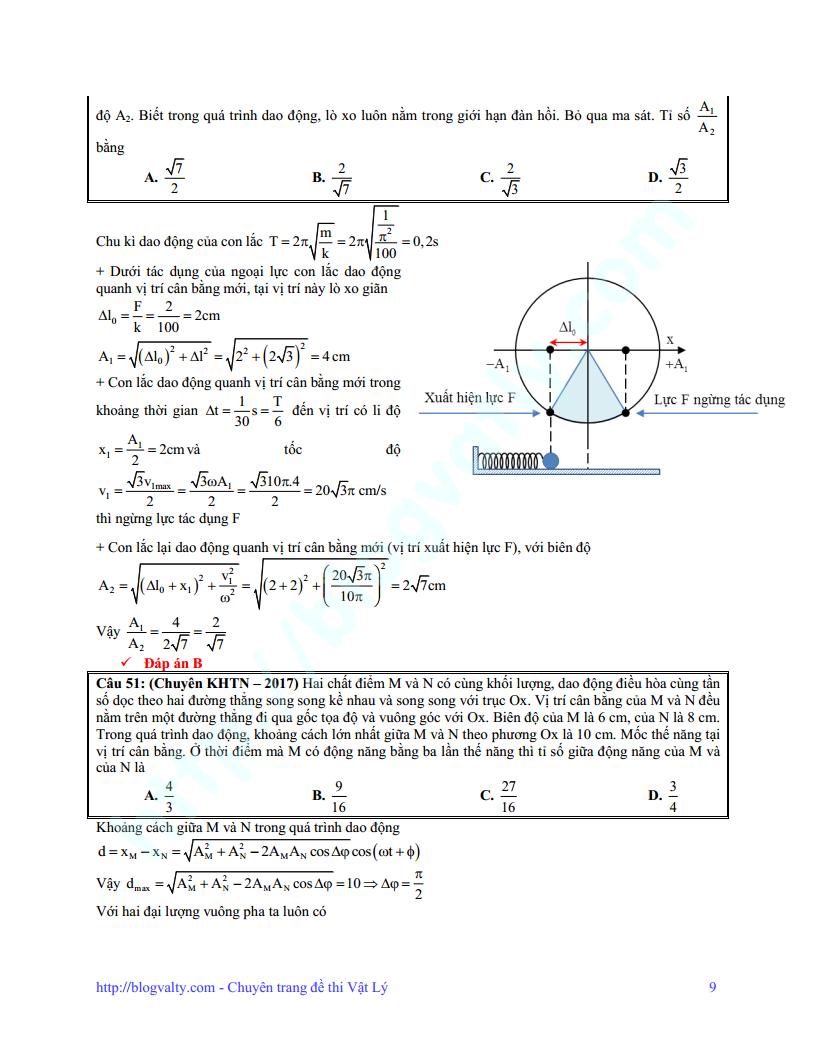 Chinh phục điểm 7-8-9 chuyên đề Dao động cơ