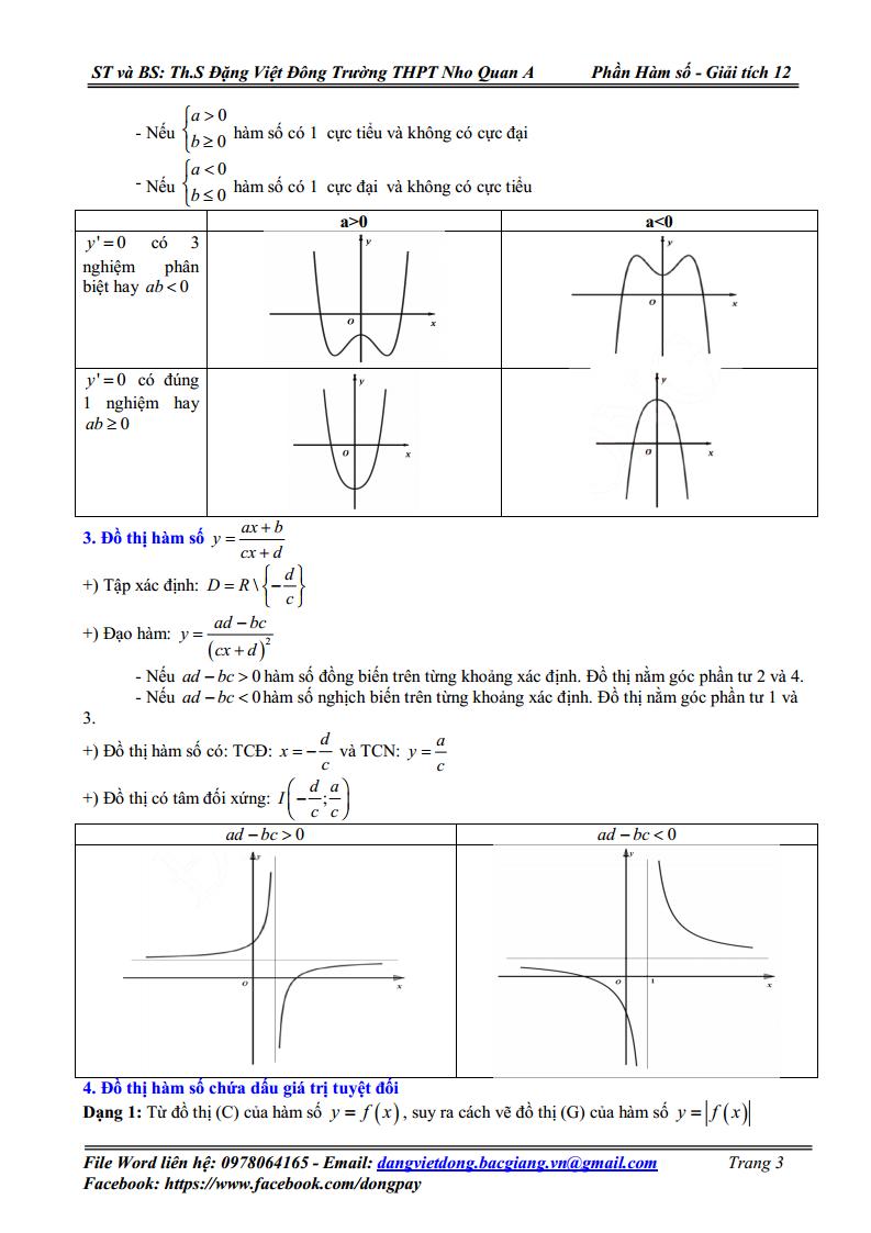 Chuyên đề hàm số - Bảng biến thiên và Đồ thị của hàm số - Hướng dẫn giải chi tiết