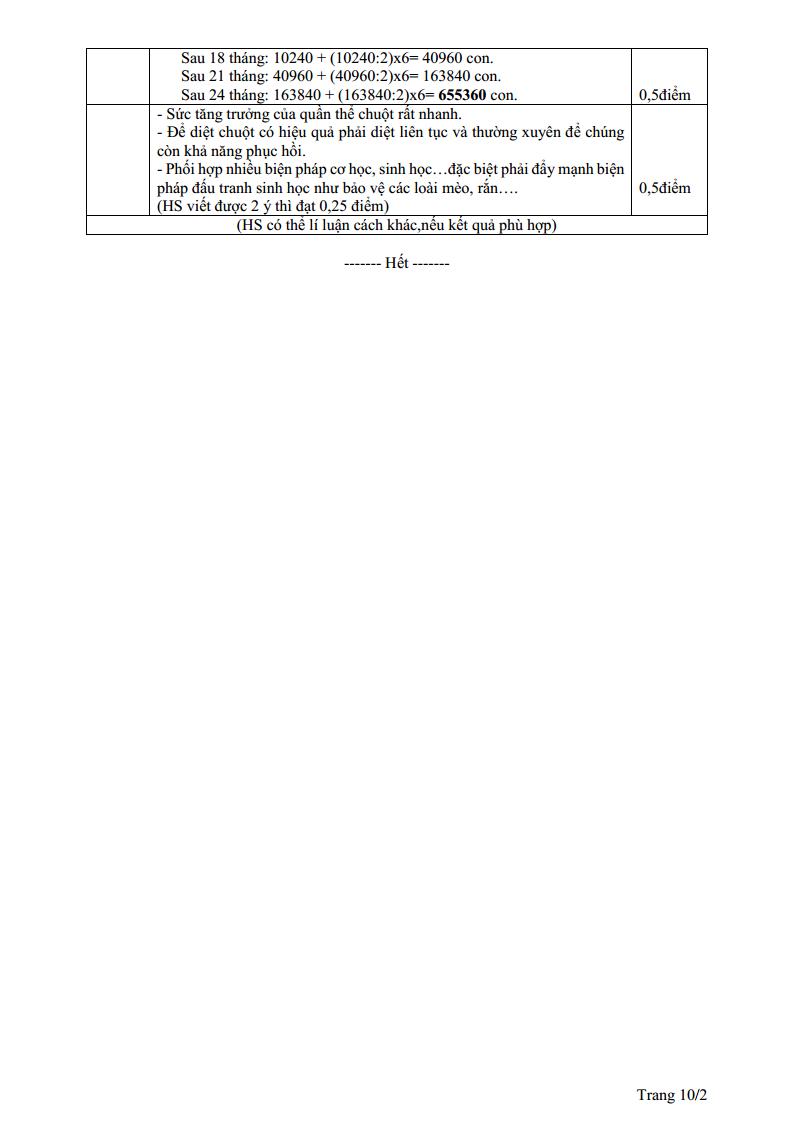 Đề thi HSG môn Sinh lớp 12 vòng 2 tỉnh Long An ngày 2 - 2017