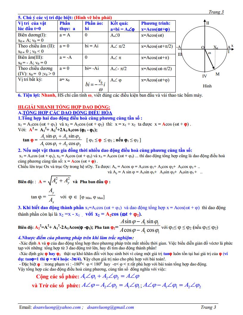 Giải nhanh trắc nghiệm Vật Lý 12 bằng Casio - GV Đoàn Văn Lượng
