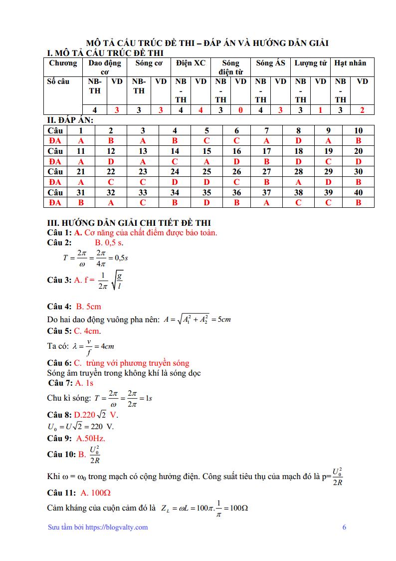 Đề thi thử môn Lý trường THPT Gia Viễn tỉnh Lâm Đồng năm 2017