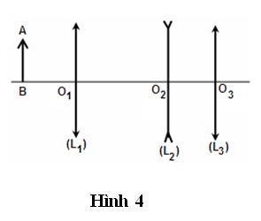 câu 4 HSG môn Vật Lý Ninh Bình ngày 1 2017