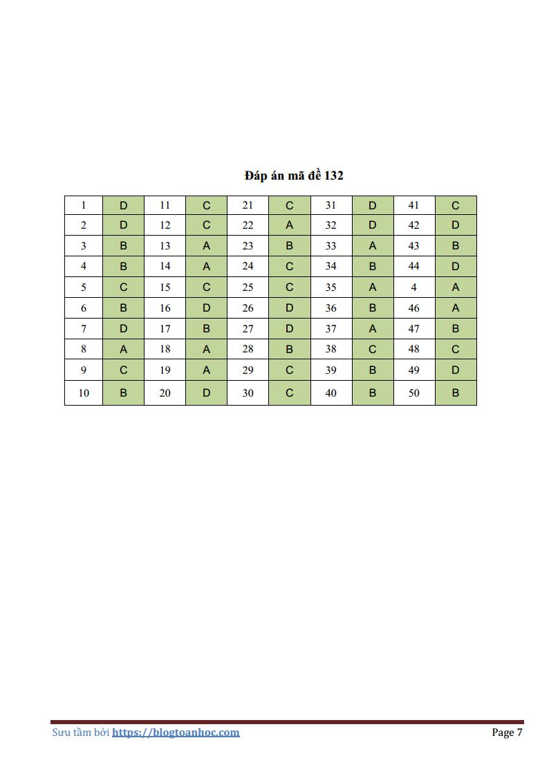 Đề thi Học kỳ 1 môn Toán trường THPT Yên Lạc 2 - Vĩnh Phúc có lời giải chi tiết