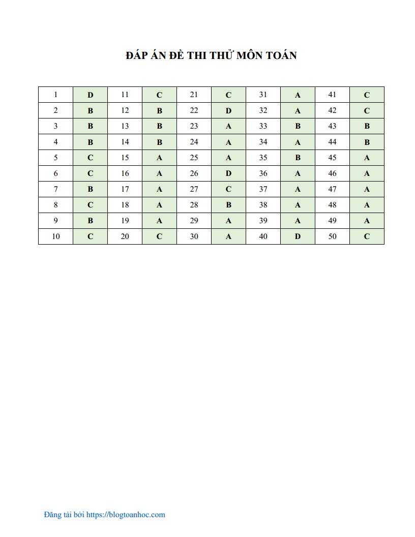 Đề thi thử môn Toán trường THPT Chuyên Lương Văn Tụy - Ninh Bình lần 1 - 2018 có đáp án giải chi tiết