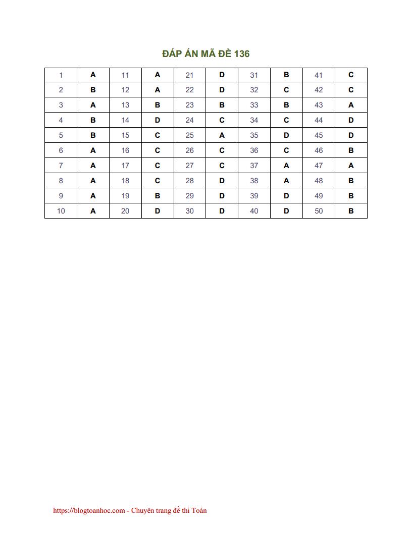 Đề thi thử môn Toán trường THPT A Hải Hậu - Nam Định lần 1 - 2018