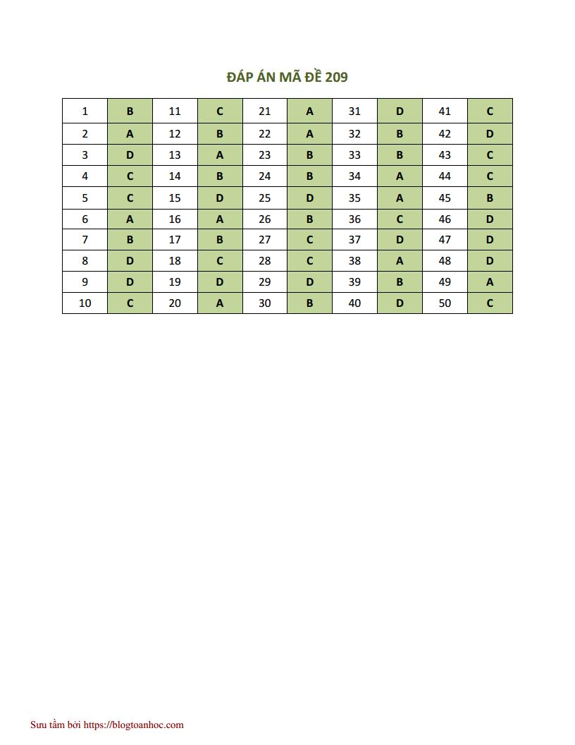 Đề thi thử môn Toán trường THPT Chuyên Hà Tĩnh - lần 1 - 2018