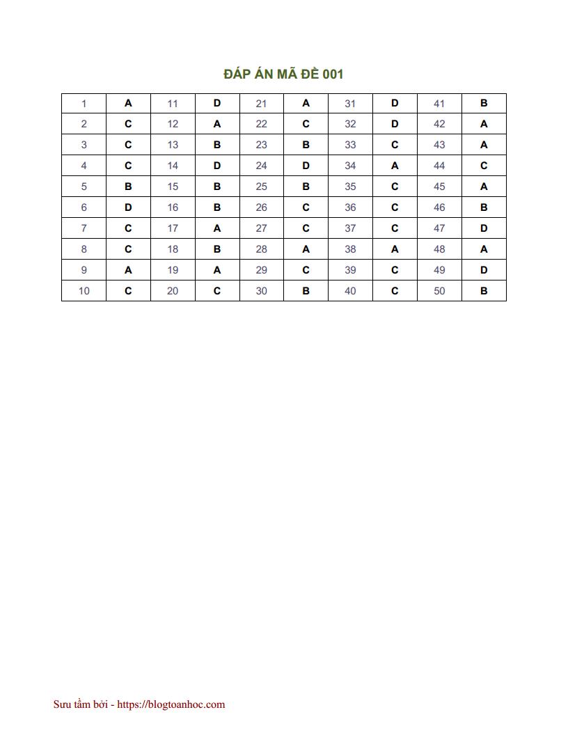 Đề thi thử môn Toán trường THPT Lục Ngạn số 1 - Bắc Giang lần 2 - 2018