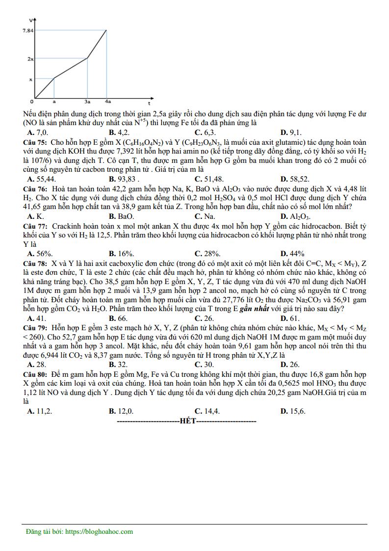 Đề thi thử môn Hóa 2019 THPT Thanh Chương 1 - Nghệ An lần 1