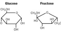 Chuyên đề Cacbonhidrat - 82 câu hỏi trong các đề thi thử THPT - Có lời giải