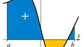 bài toán tiếp tuyến của đồ thị hàm số